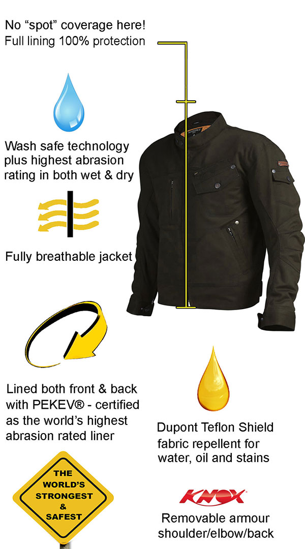 Mens motorcycle Jacket with armour - features